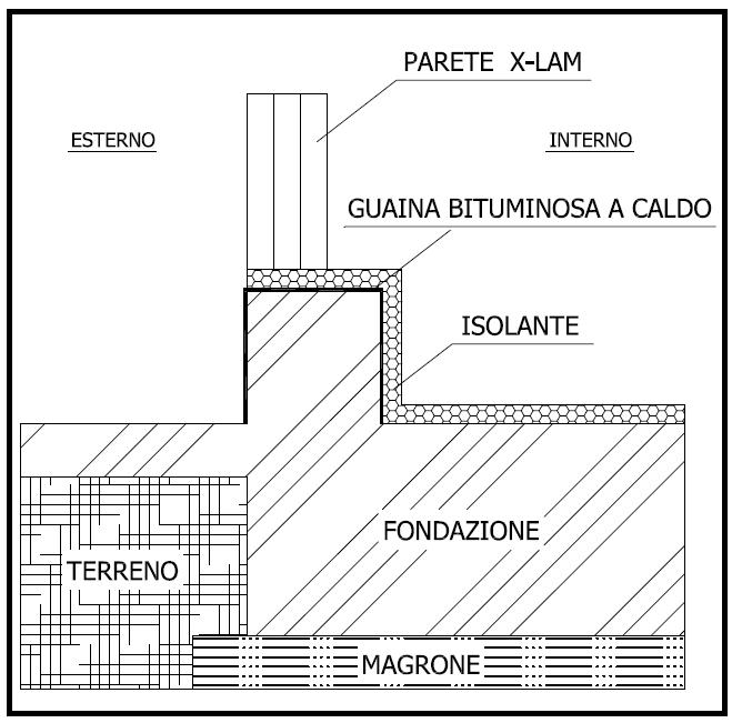 Case in legno infiltrazioni acqua for Isolamento del tubo di rame dell acqua calda