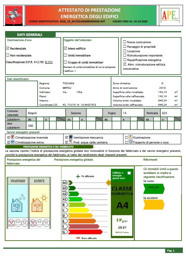 CLASSE ENERGETICA A/4 EMPOLI